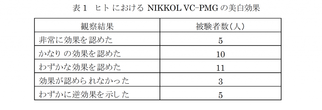 リン酸L-アスコルビルマグネシウム(NIKKOl VC-PMG)の美白効果