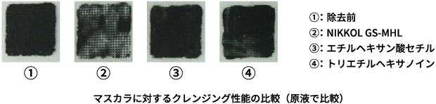 GS_クレンジング比較