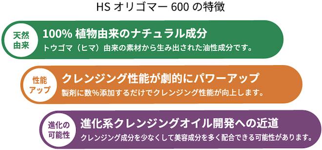 HS_特徴
